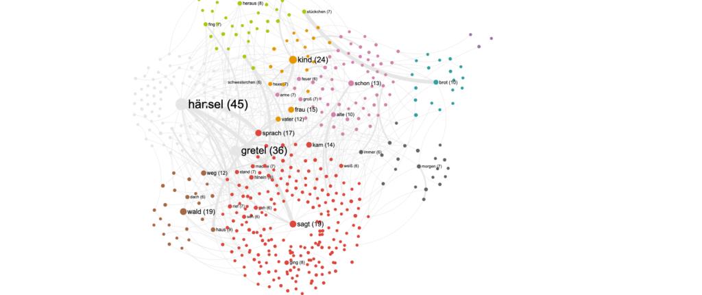 offene fragen auswerten mit der networkmap