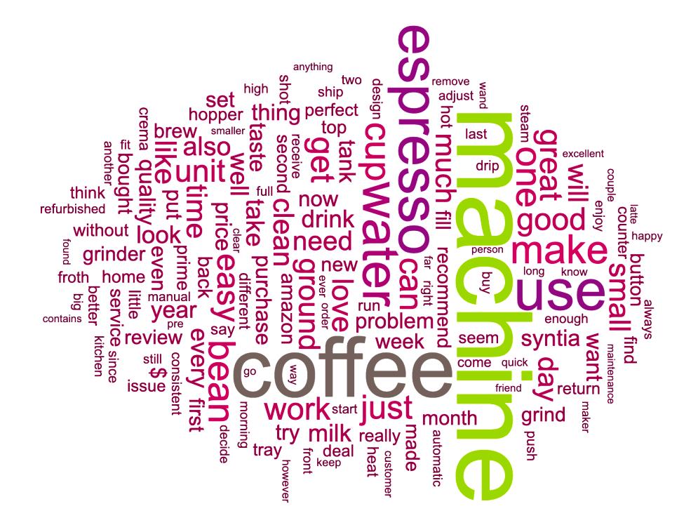 Text Mining Online Software