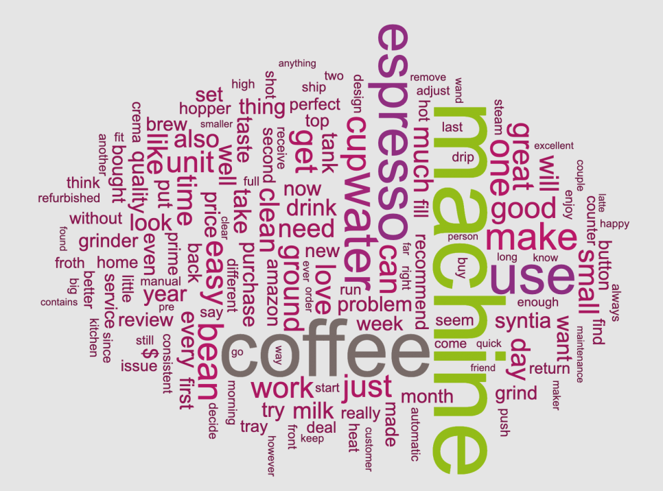 Umfrage Textanalyse